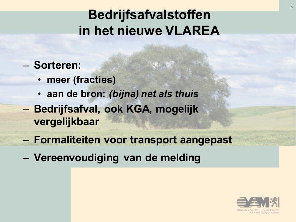 Bedrijfsafvalstoffen in het nieuwe VLAREA