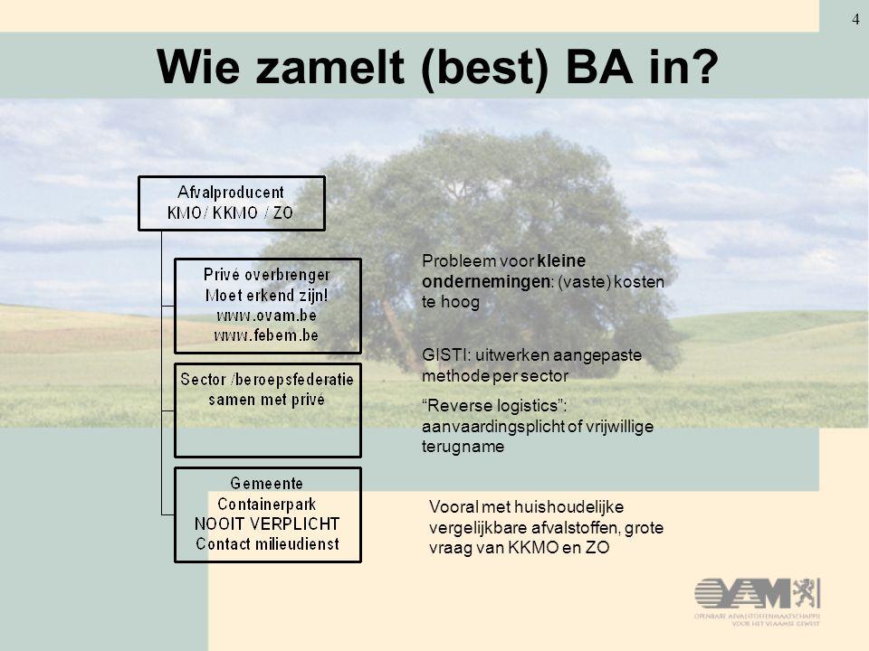 Wie zamelt (best) BA in Probleem voor kleine ondernemingen: (vaste) kosten te hoog. GISTI: uitwerken aangepaste methode per sector.