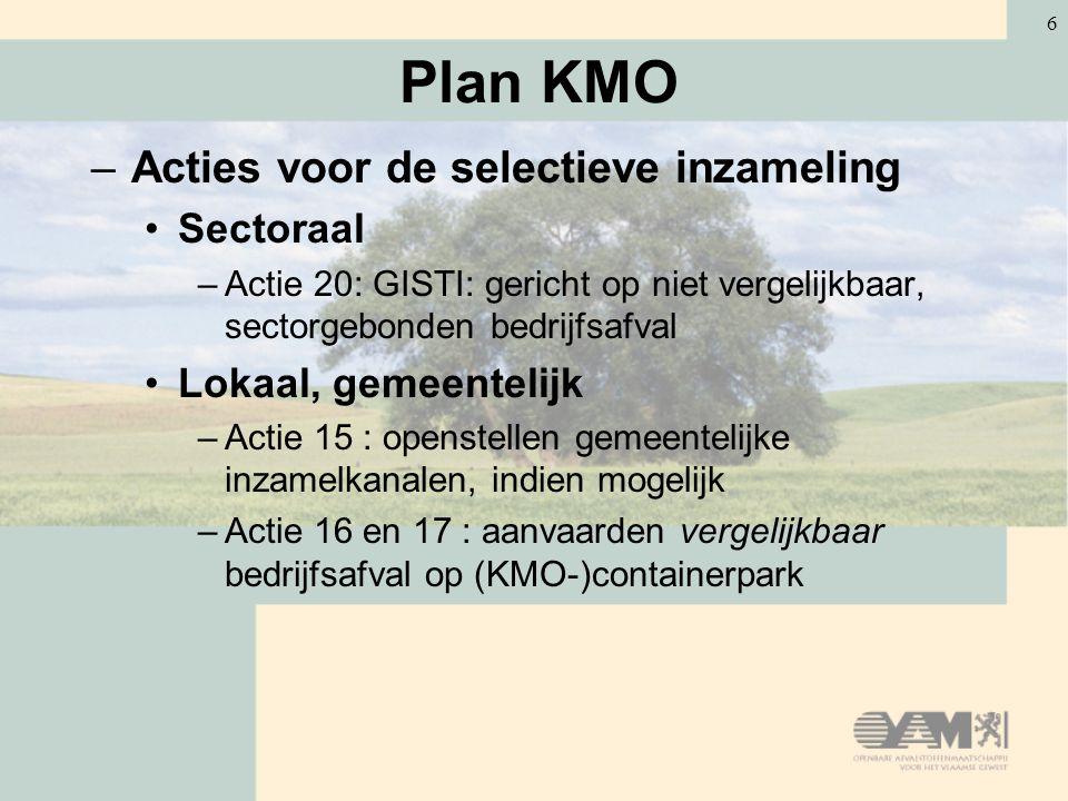 Plan KMO Acties voor de selectieve inzameling Sectoraal