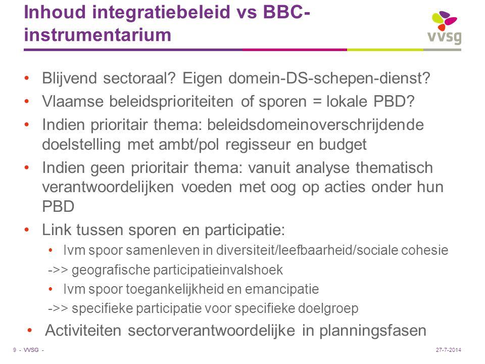Inhoud integratiebeleid vs BBC-instrumentarium