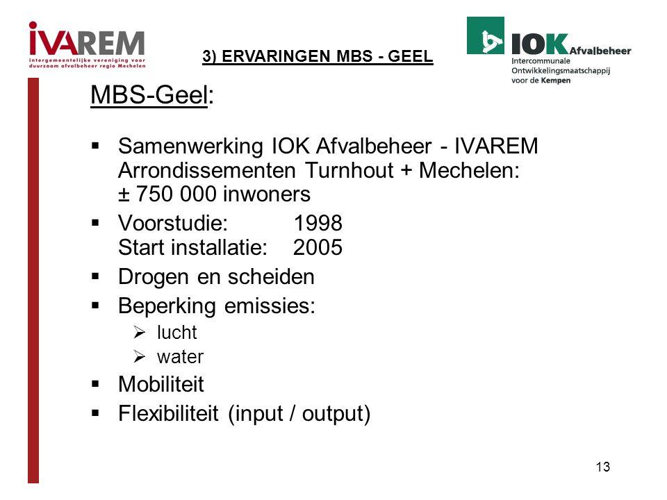 3) ERVARINGEN MBS - GEEL MBS-Geel: Samenwerking IOK Afvalbeheer - IVAREM Arrondissementen Turnhout + Mechelen: ± 750 000 inwoners.