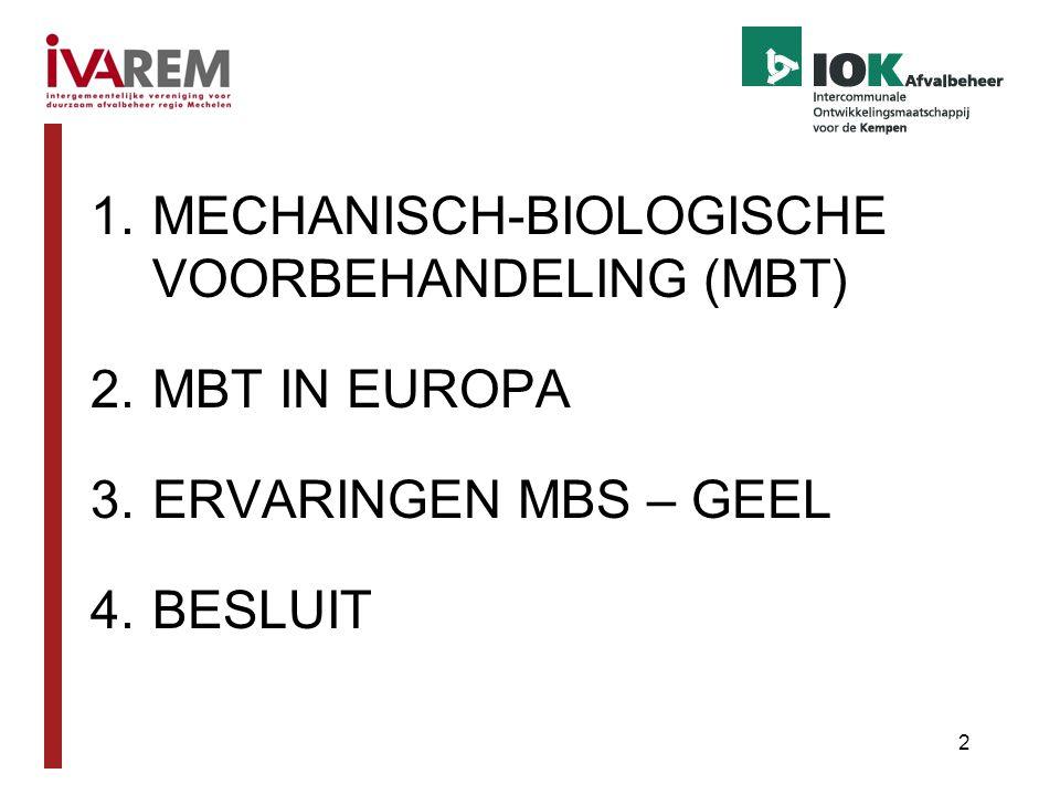MECHANISCH-BIOLOGISCHE VOORBEHANDELING (MBT)