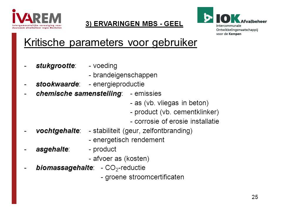 Kritische parameters voor gebruiker