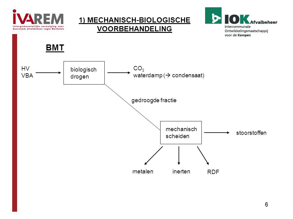 BMT 1) MECHANISCH-BIOLOGISCHE VOORBEHANDELING biologisch drogen