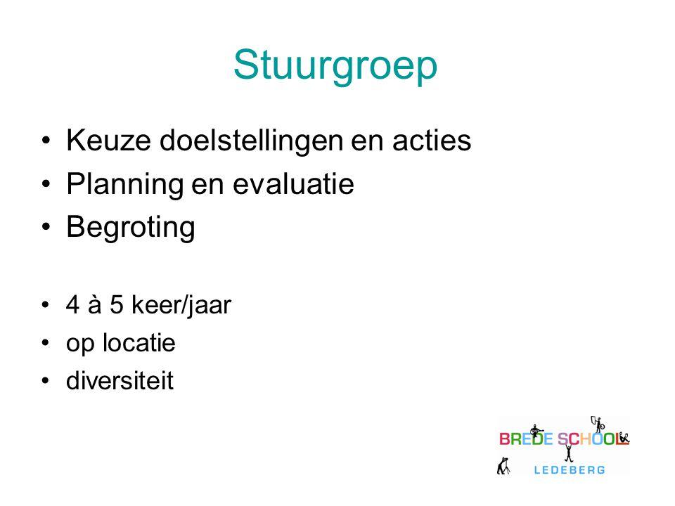 Stuurgroep Keuze doelstellingen en acties Planning en evaluatie