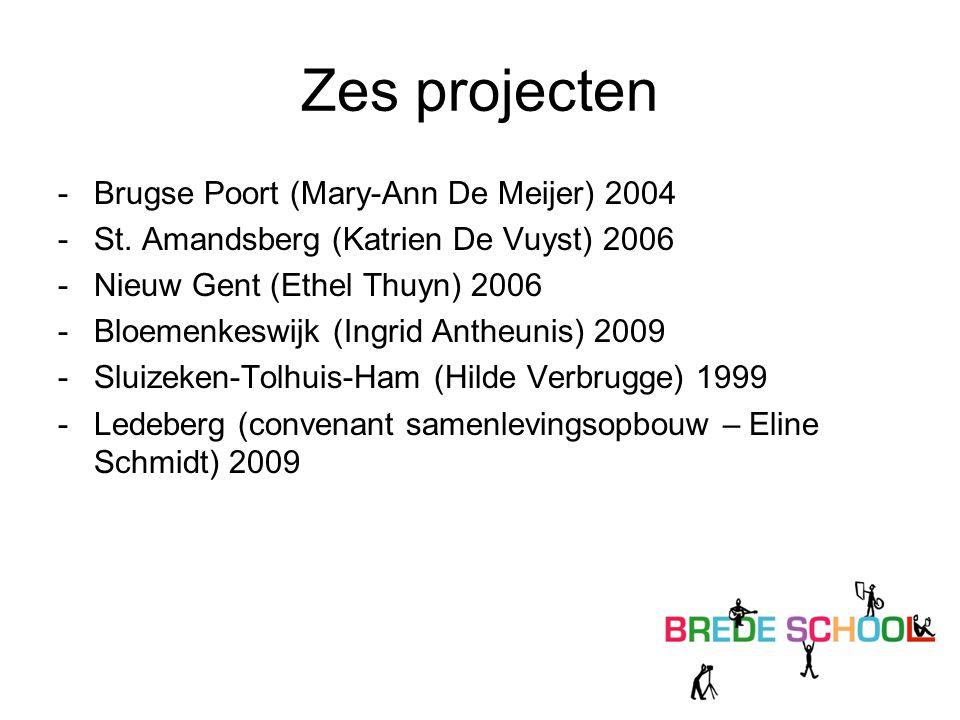 Zes projecten Brugse Poort (Mary-Ann De Meijer) 2004