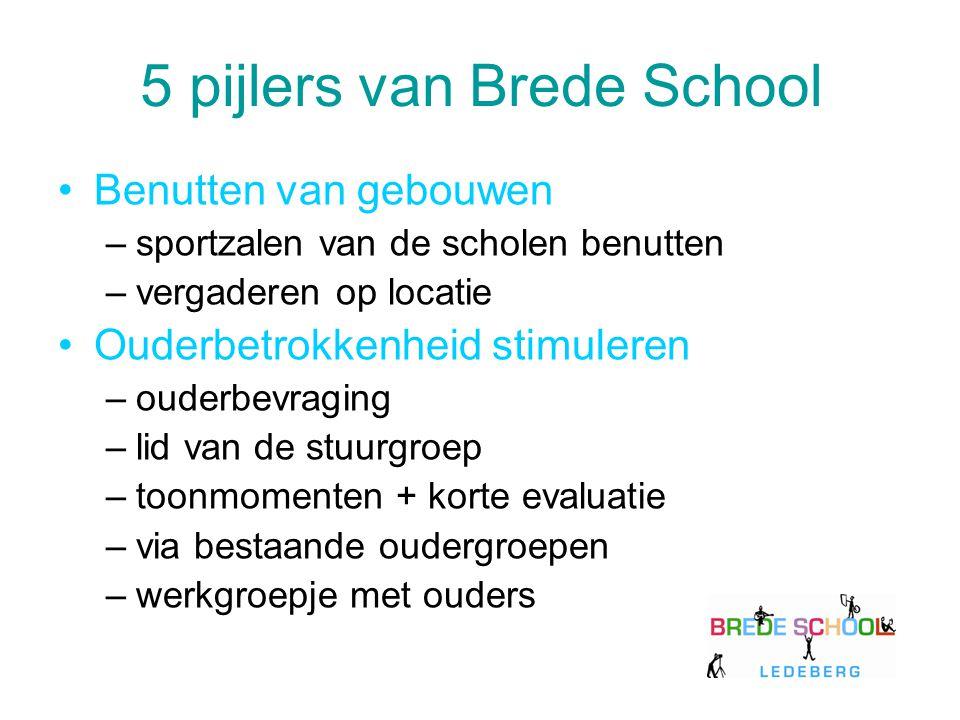 5 pijlers van Brede School