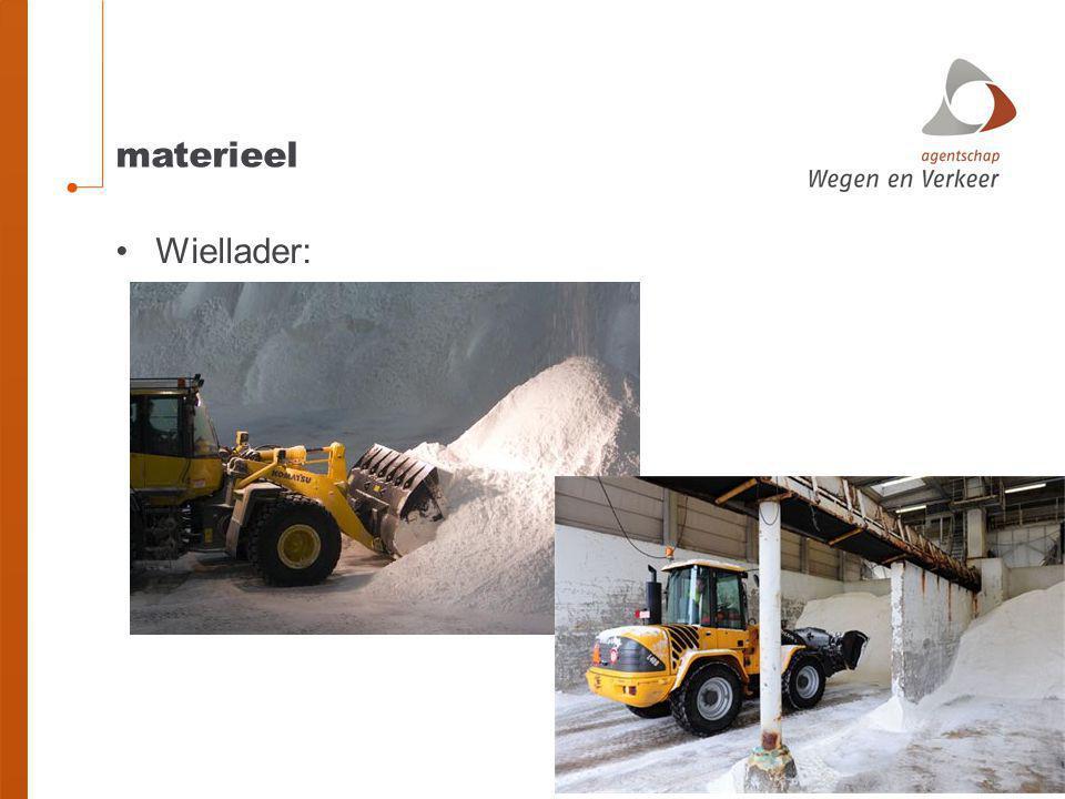 materieel Wiellader: