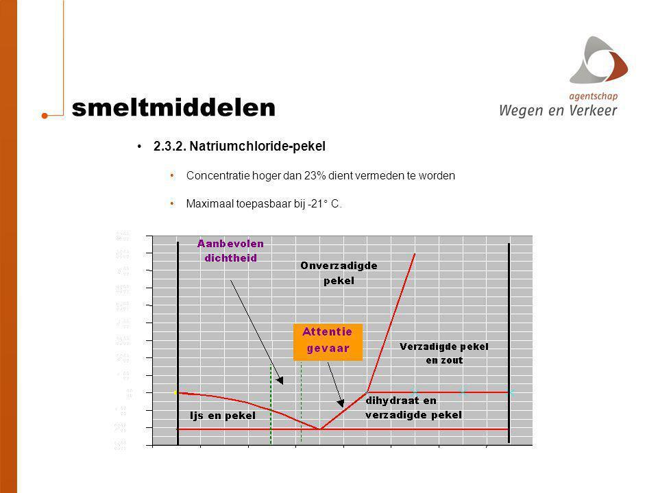 smeltmiddelen 2.3.2. Natriumchloride-pekel