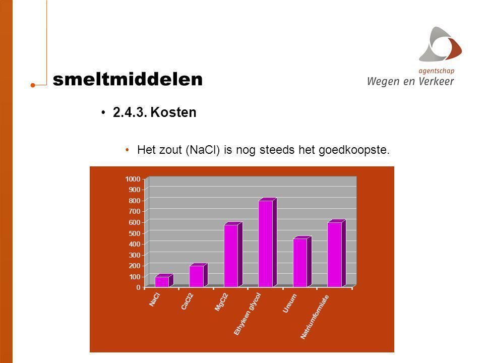 smeltmiddelen 2.4.3. Kosten Het zout (NaCl) is nog steeds het goedkoopste.