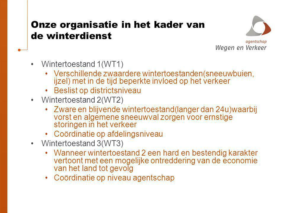 Onze organisatie in het kader van de winterdienst
