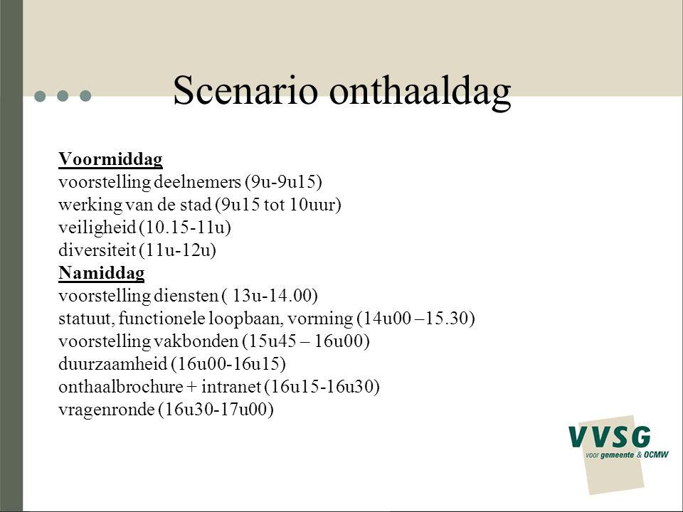 Scenario onthaaldag Voormiddag voorstelling deelnemers (9u-9u15)