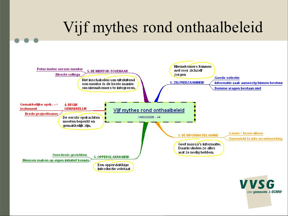Vijf mythes rond onthaalbeleid