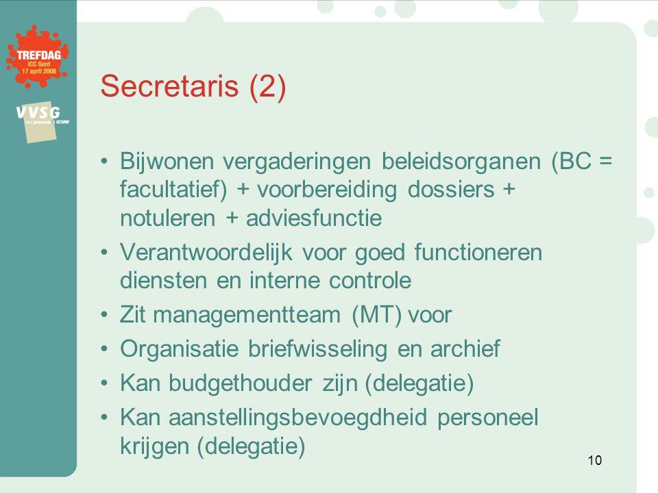 Secretaris (2) Bijwonen vergaderingen beleidsorganen (BC = facultatief) + voorbereiding dossiers + notuleren + adviesfunctie.