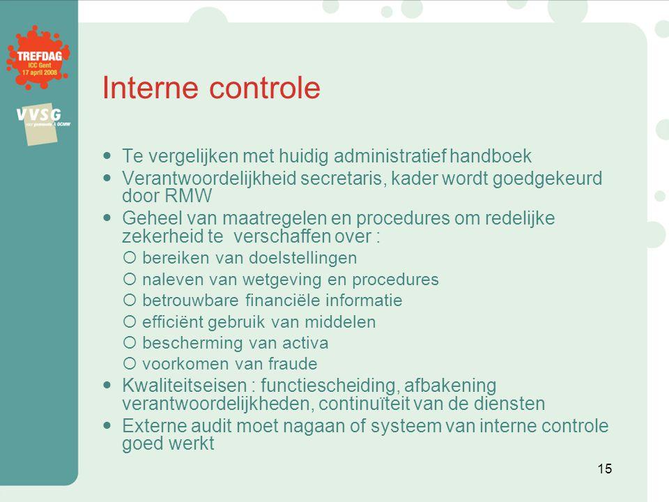 Interne controle Te vergelijken met huidig administratief handboek