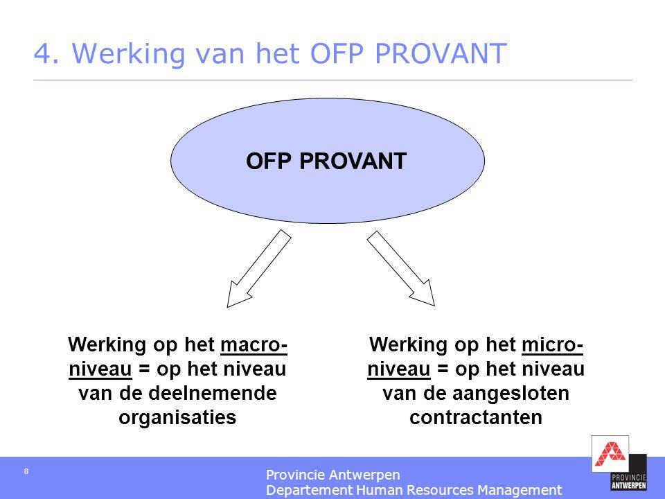 4. Werking van het OFP PROVANT
