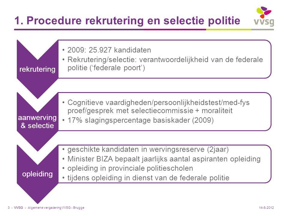 1. Procedure rekrutering en selectie politie
