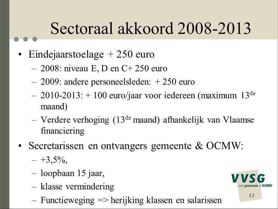 Sectoraal akkoord 2008-2013 Eindejaarstoelage + 250 euro