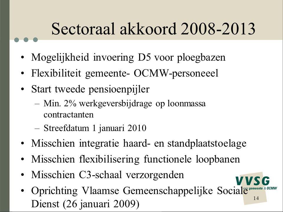 Sectoraal akkoord 2008-2013 Mogelijkheid invoering D5 voor ploegbazen
