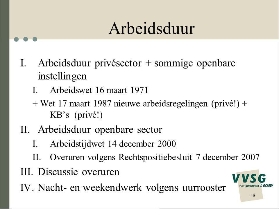 Arbeidsduur Arbeidsduur privésector + sommige openbare instellingen