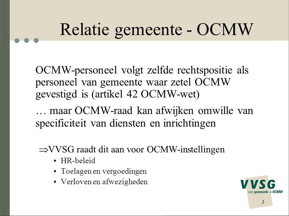 Relatie gemeente - OCMW