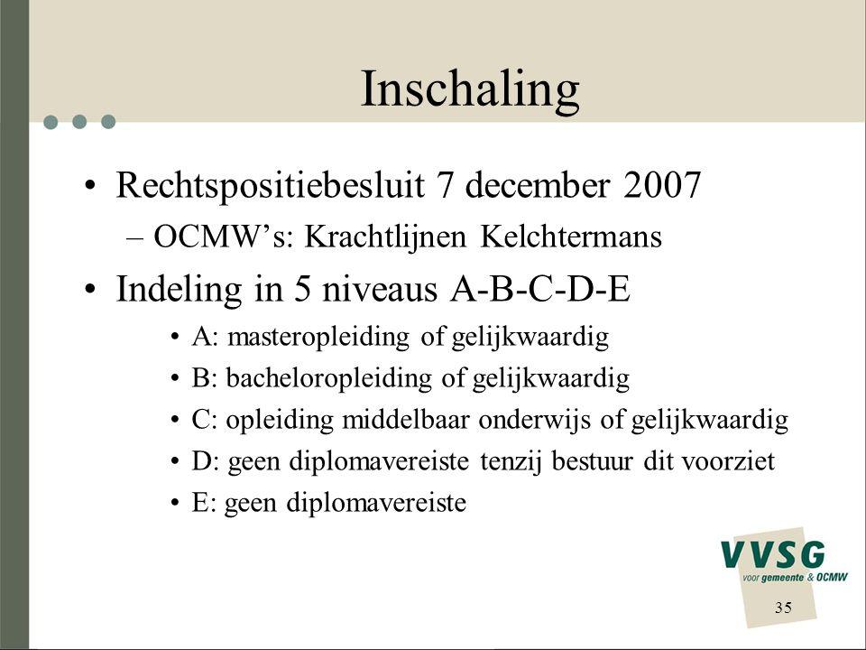 Inschaling Rechtspositiebesluit 7 december 2007