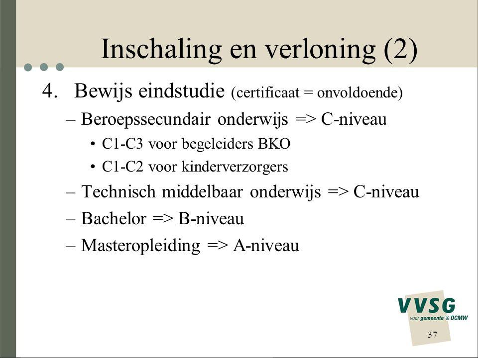 Inschaling en verloning (2)