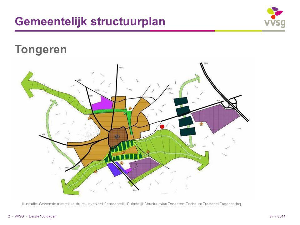 Gemeentelijk structuurplan
