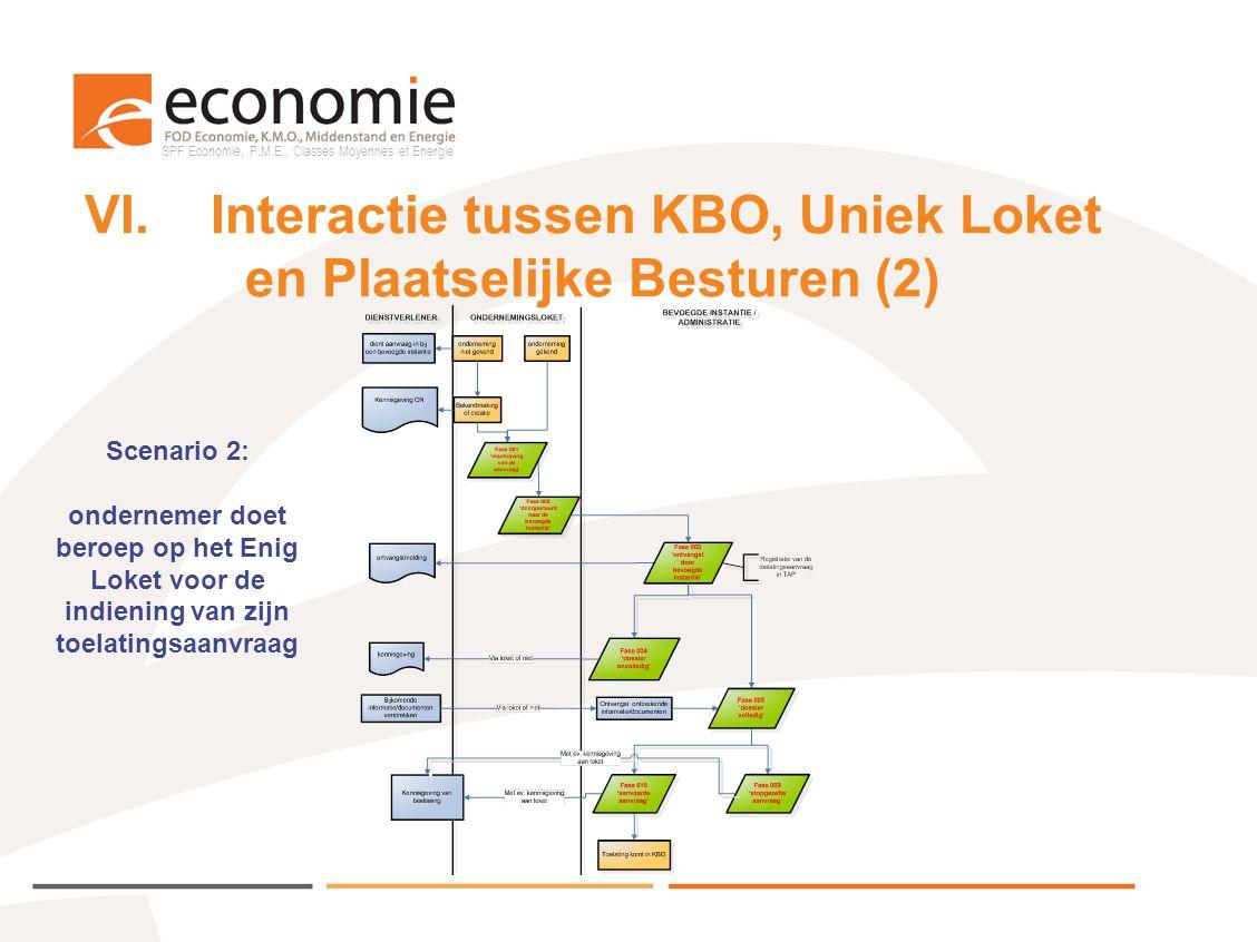 VI. Interactie tussen KBO, Uniek Loket en Plaatselijke Besturen (2)