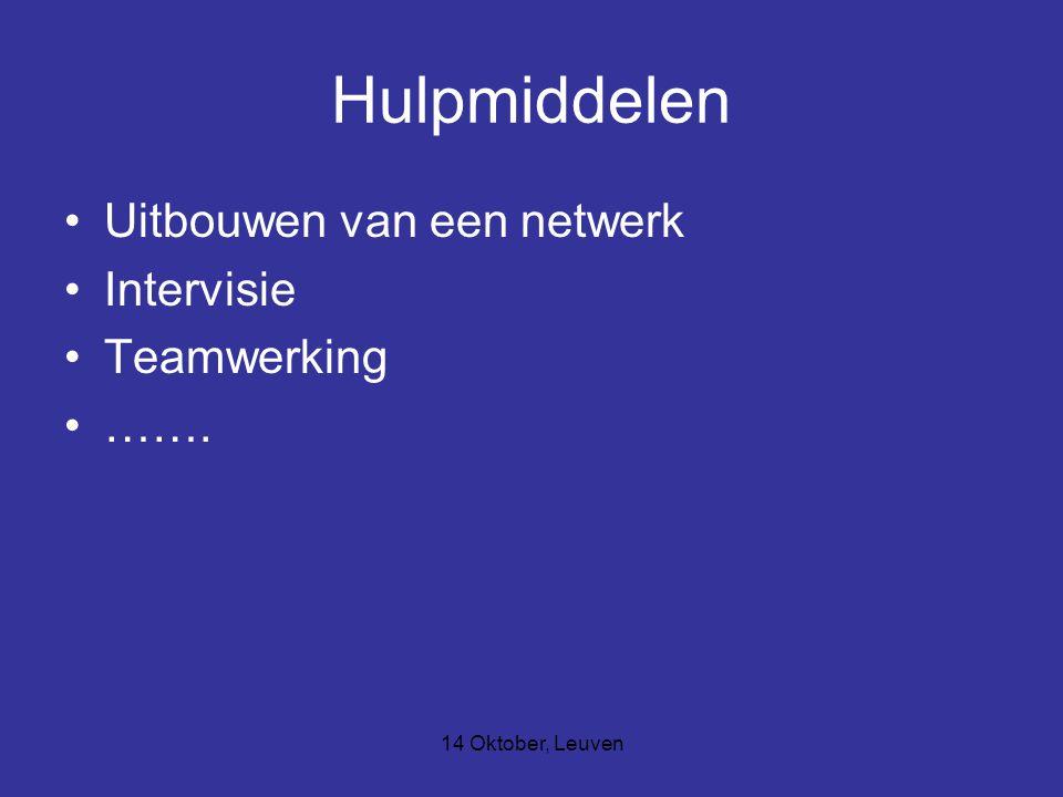Hulpmiddelen Uitbouwen van een netwerk Intervisie Teamwerking …….