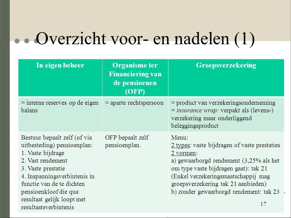 Overzicht voor- en nadelen (1)