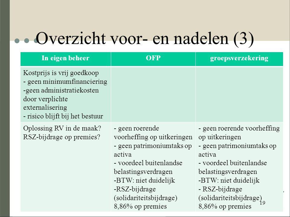 Overzicht voor- en nadelen (3)