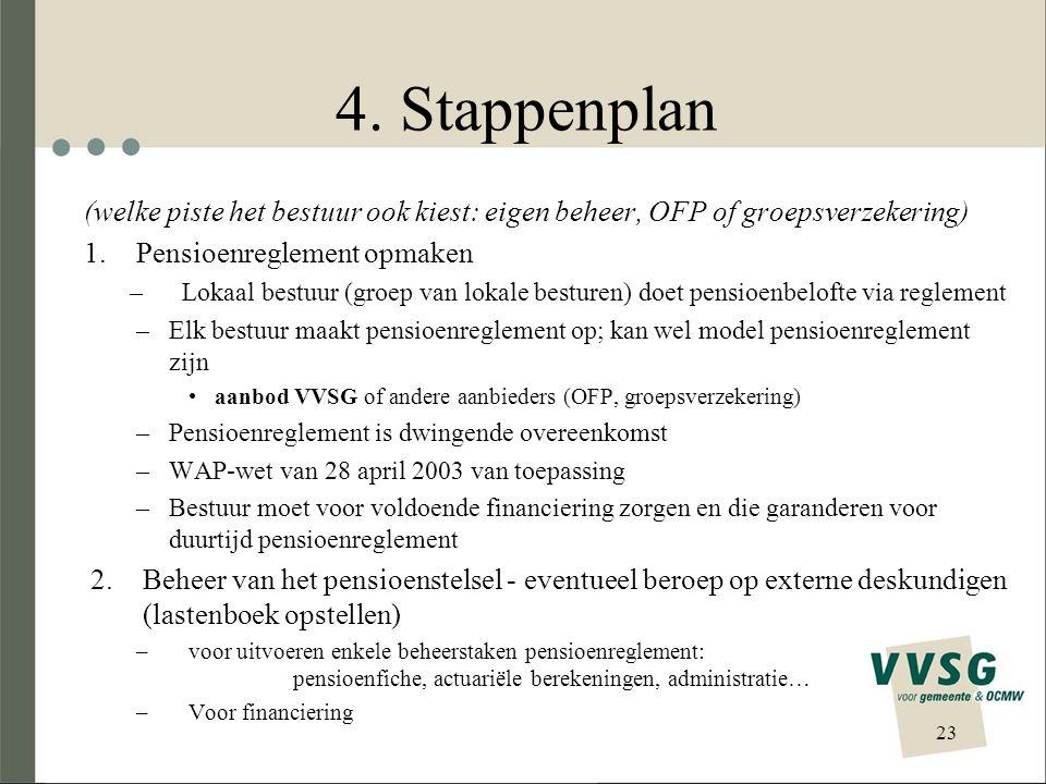 4. Stappenplan (welke piste het bestuur ook kiest: eigen beheer, OFP of groepsverzekering) Pensioenreglement opmaken.
