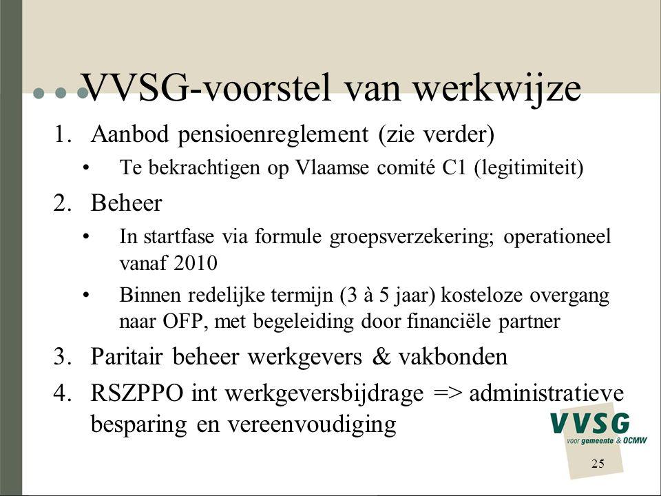 VVSG-voorstel van werkwijze