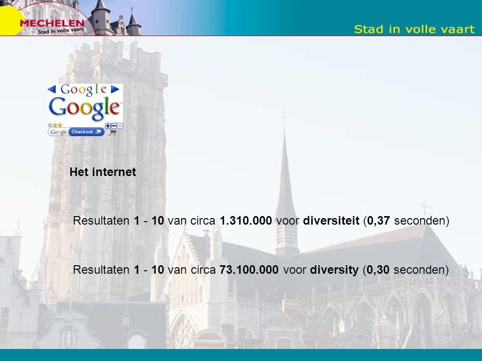 Het internet Resultaten 1 - 10 van circa 1.310.000 voor diversiteit (0,37 seconden)