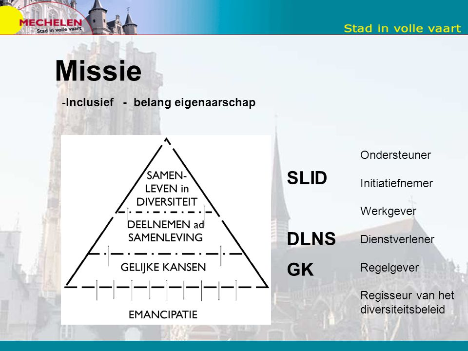 Missie SLID DLNS GK Inclusief - belang eigenaarschap Ondersteuner