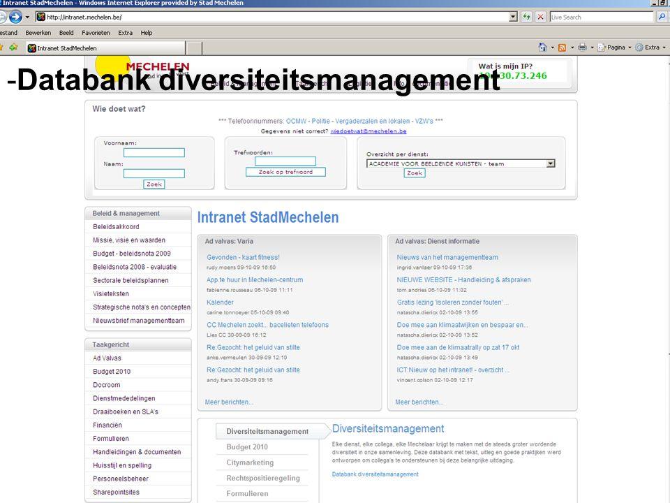 Databank diversiteitsmanagement