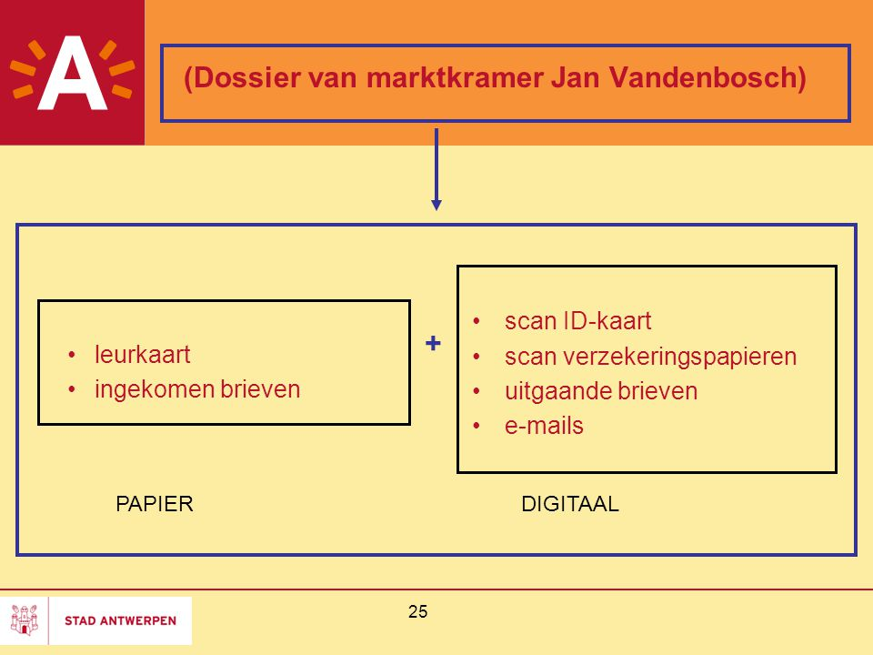 (Dossier van marktkramer Jan Vandenbosch)
