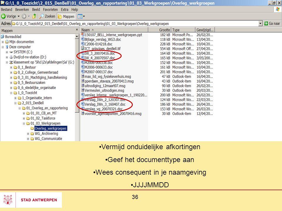 Vermijd onduidelijke afkortingen Geef het documenttype aan
