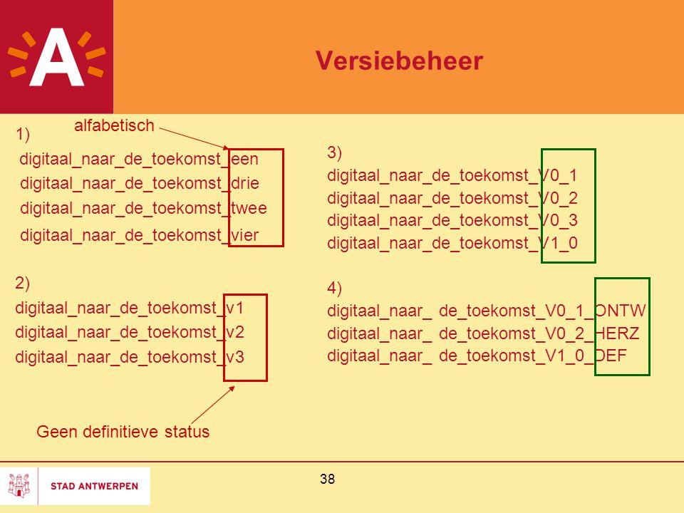 Versiebeheer alfabetisch 1) 3) digitaal_naar_de_toekomst_V0_1