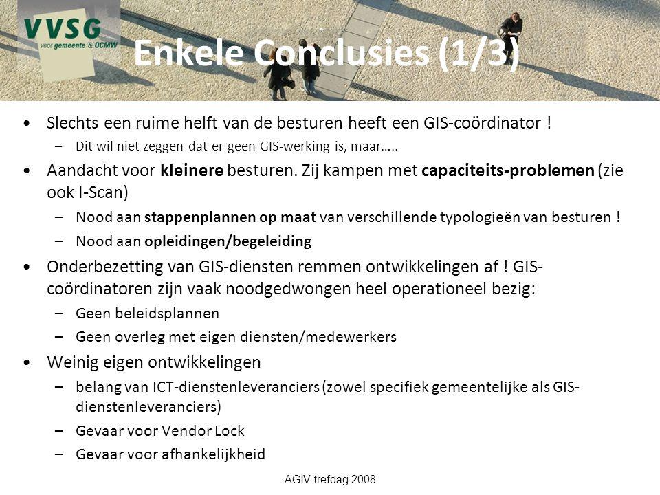 Enkele Conclusies (1/3) Slechts een ruime helft van de besturen heeft een GIS-coördinator ! Dit wil niet zeggen dat er geen GIS-werking is, maar…..