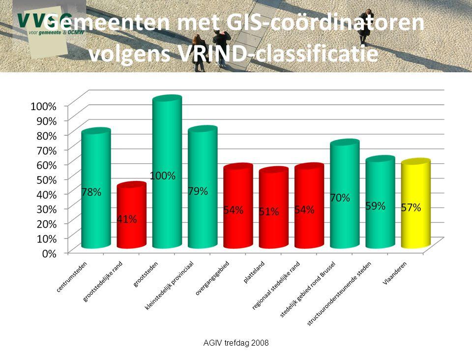 Gemeenten met GIS-coördinatoren volgens VRIND-classificatie