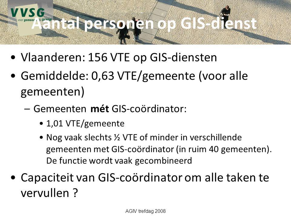 Aantal personen op GIS-dienst
