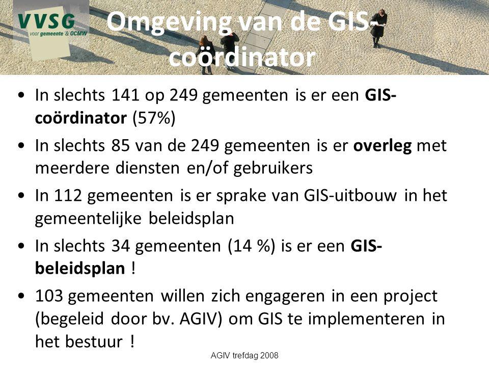 Omgeving van de GIS-coördinator