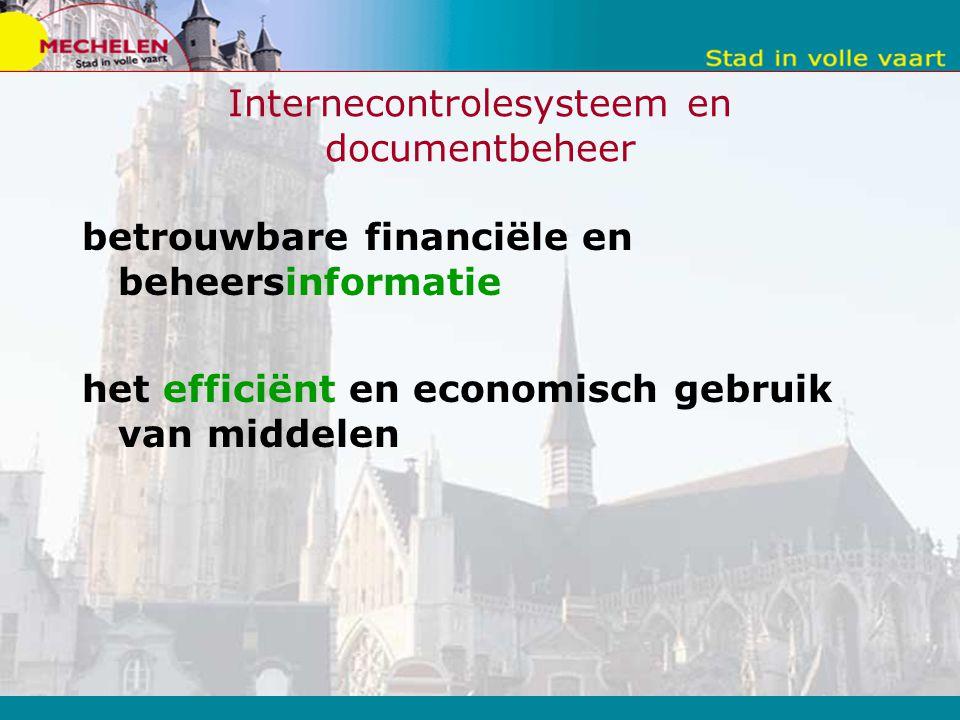 Internecontrolesysteem en documentbeheer
