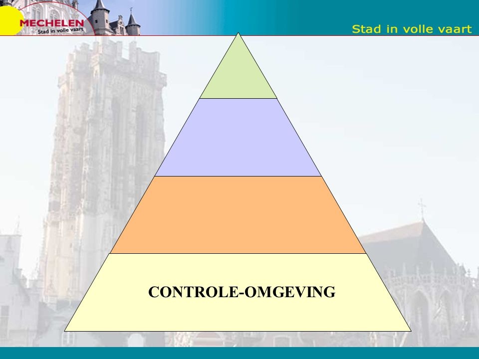 CONTROLE-OMGEVING