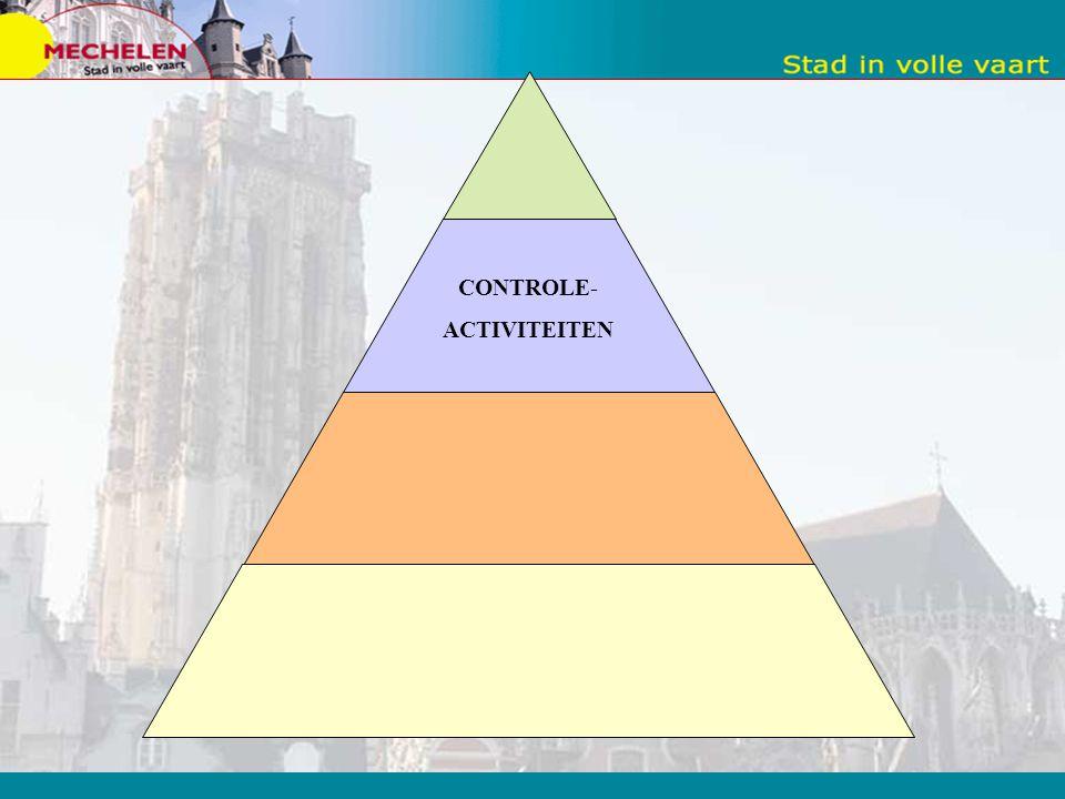 CONTROLE- ACTIVITEITEN
