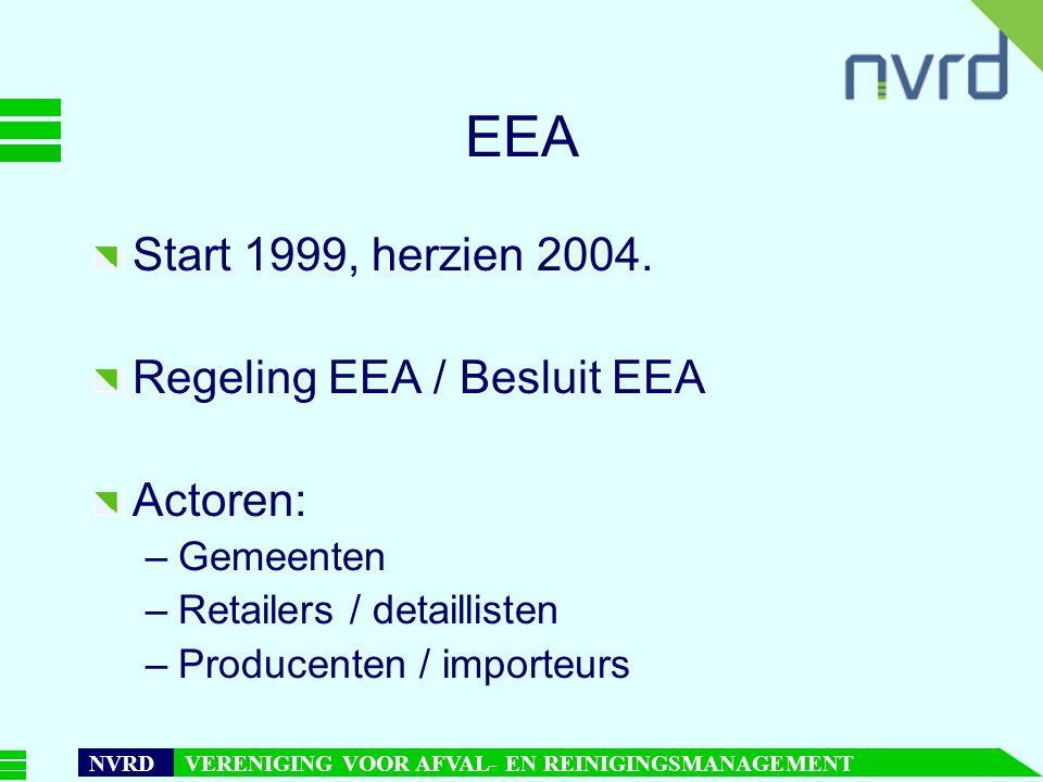 EEA Start 1999, herzien 2004. Regeling EEA / Besluit EEA Actoren: