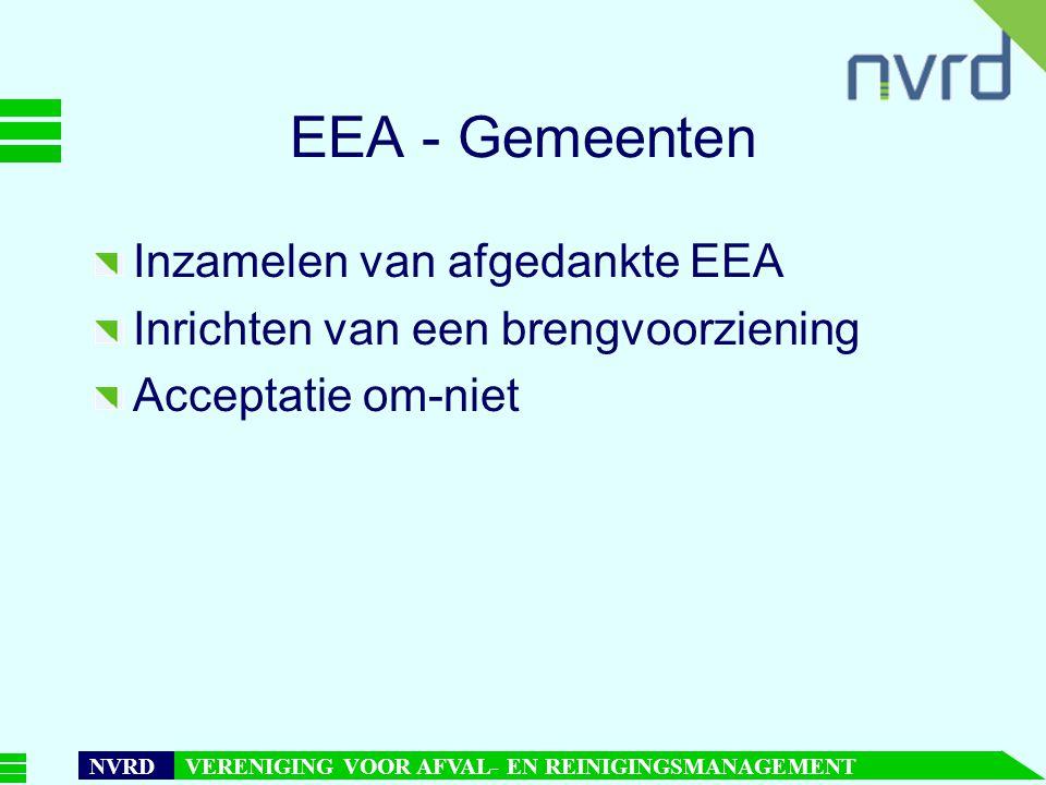 EEA - Gemeenten Inzamelen van afgedankte EEA