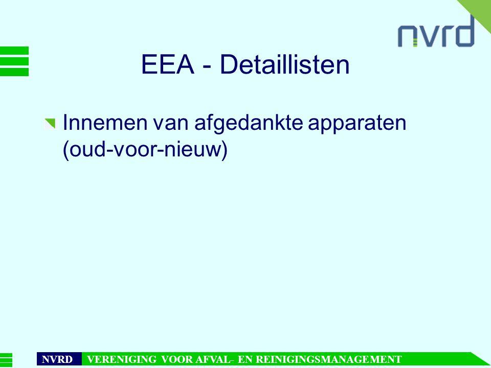 EEA - Detaillisten Innemen van afgedankte apparaten (oud-voor-nieuw)